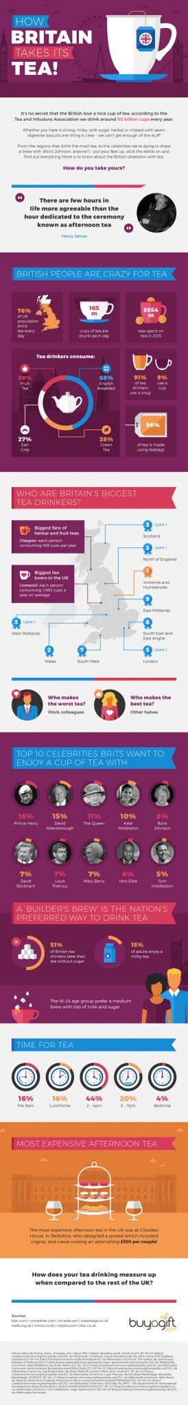 National Tea Week Infographic